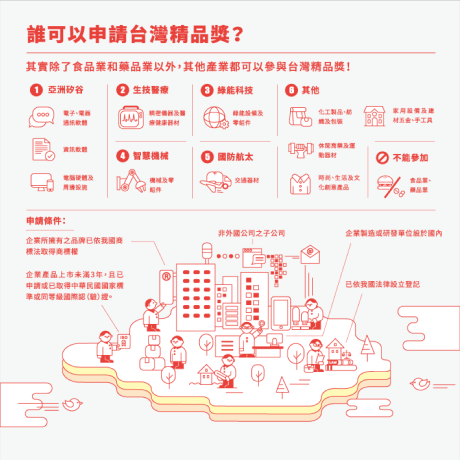 誰可以申請台灣精品獎?