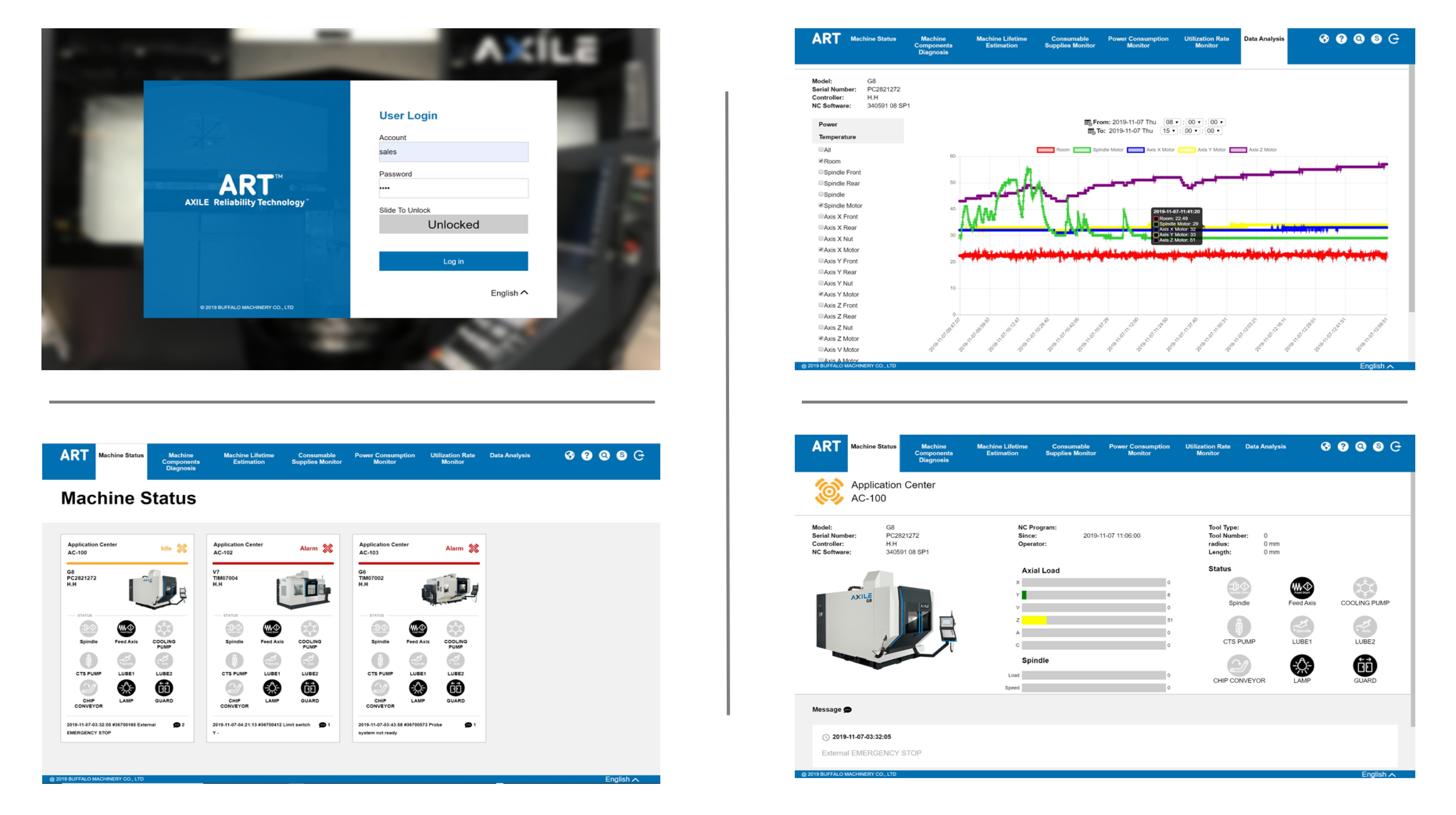 符合i4.0工具機智能監控系統 / 達佛羅企業有限公司