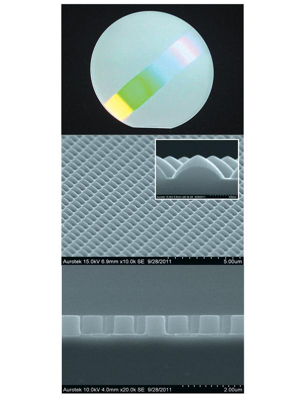 奈米級圖形化藍寶石基板