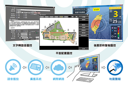 Integrated Security PA System Management Software / BXB Electronics Co., Ltd.
