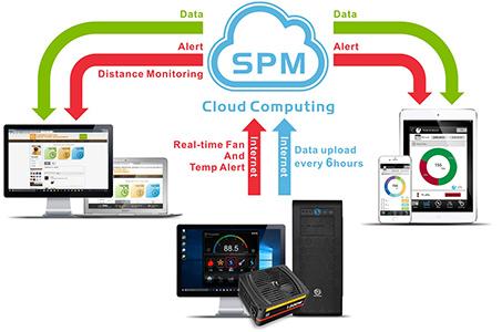 雲端智慧電源管理系統 SPM / 曜越科技股份有限公司