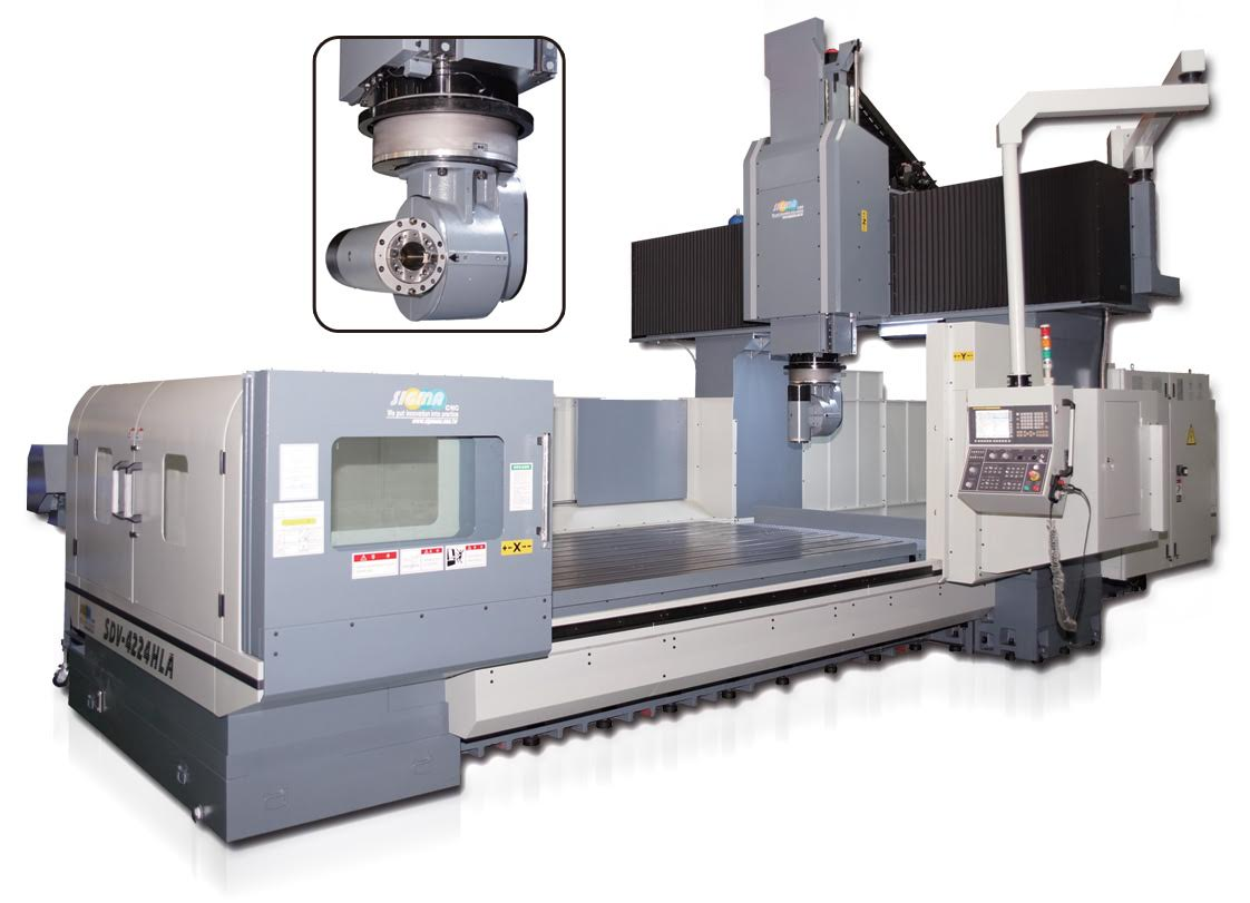 Automatic universal index milling head system module