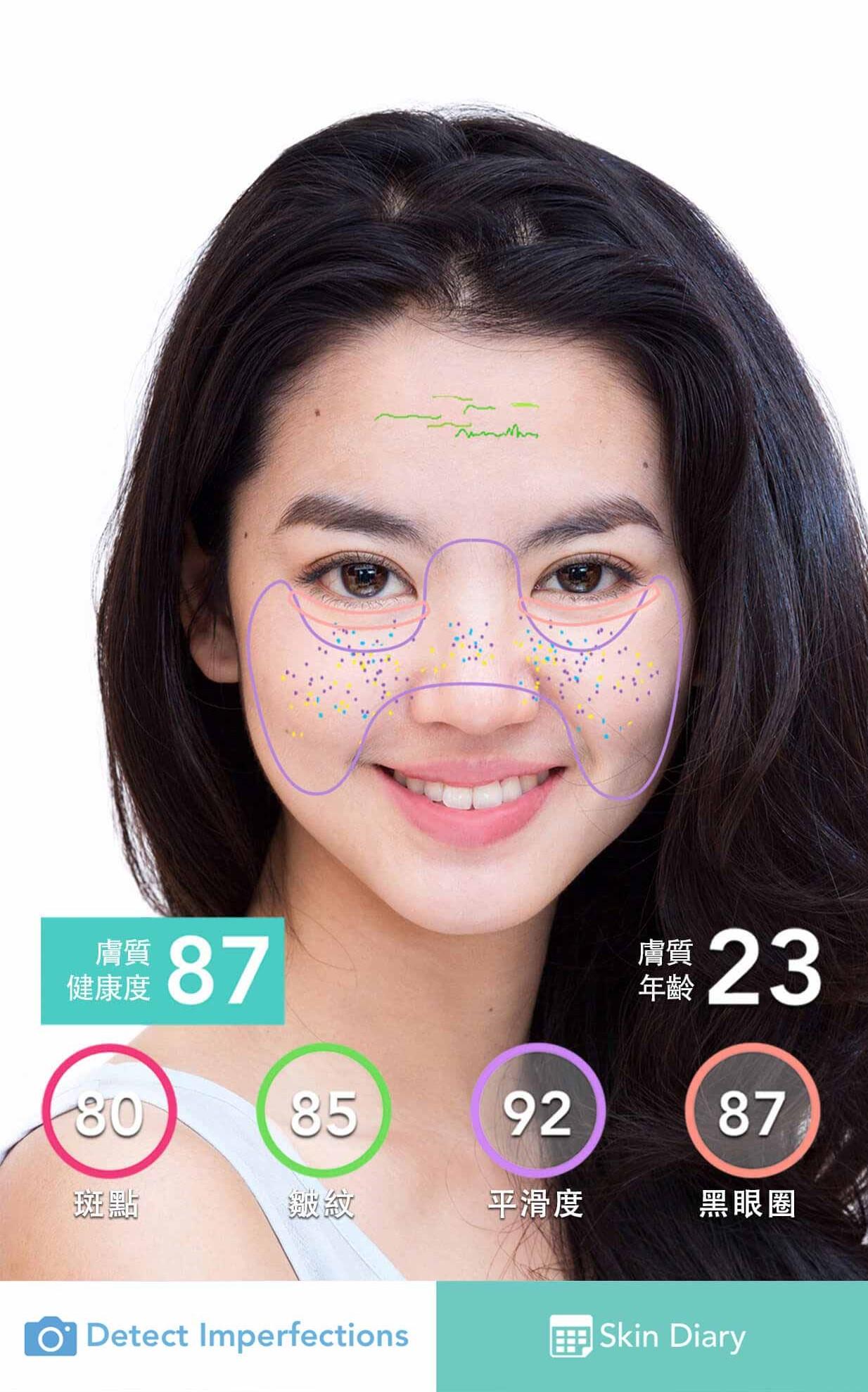 AI智慧膚質檢測