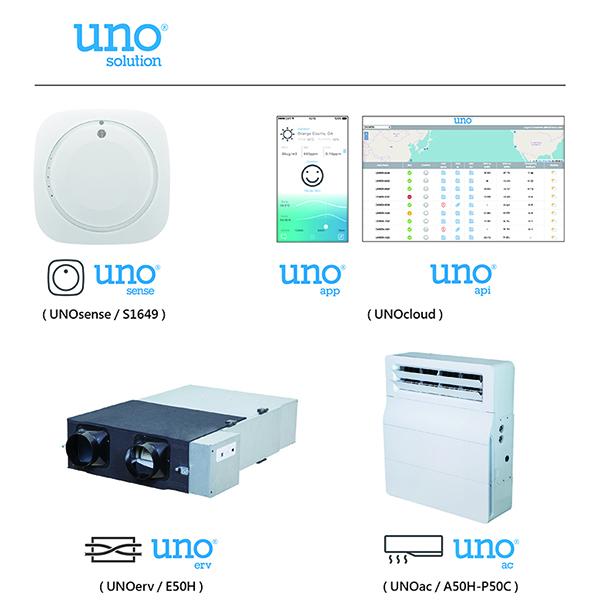 UNO室內環境品質解決方案