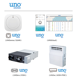 UNOsolution / DELTA ELECTRONICS, INC.