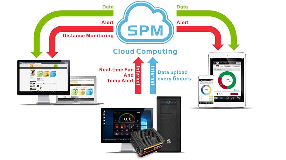 云端智能电源管理系统 SPM / 曜越科技股份有限公司