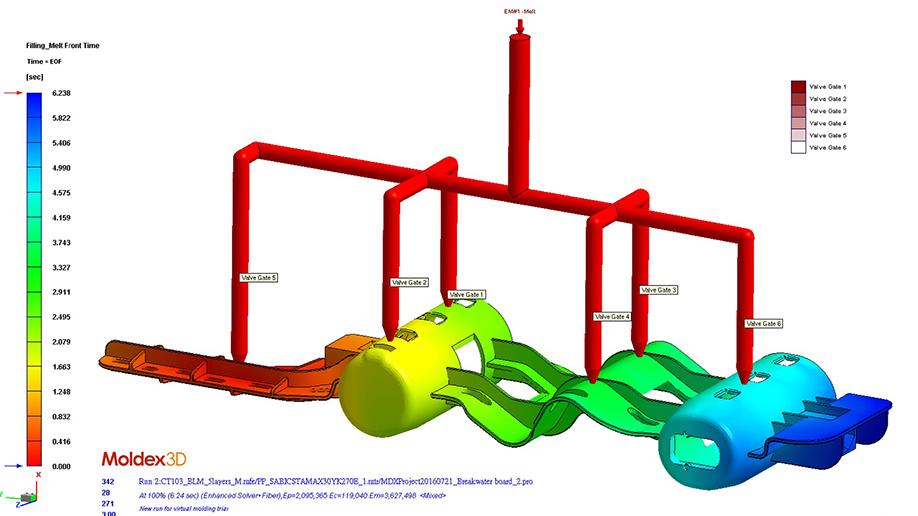 CoreTech System Co., Ltd.-Moldex3D
