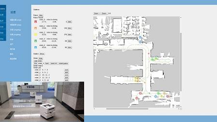 Multi-AGVs Intelligence Control System / TECO ELECTRIC & MACHINERY CO., LTD.