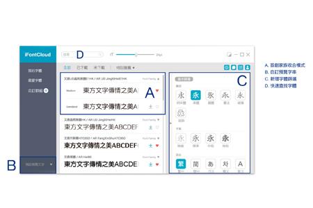 Arphic iFontCloud-Arphic Technology Co., Ltd.