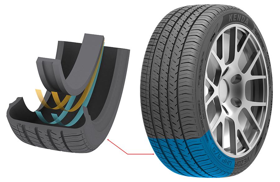 NRF泡綿吸音降噪汽車用胎技術 / 建大工業股份有限公司