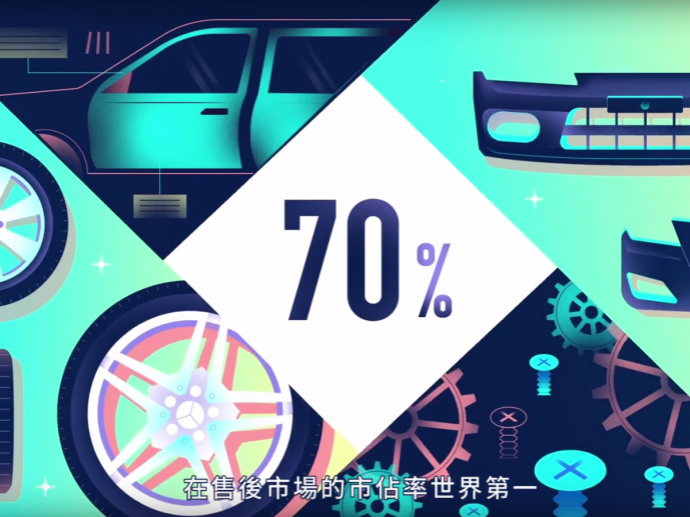 台灣精品汽車暨零配件產業形象影片